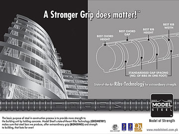 Theme - 01 (A Stronger Grip Does Matter!)