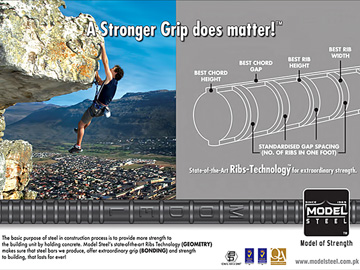 Theme - 03 (A Stronger Grip Does Matter!)